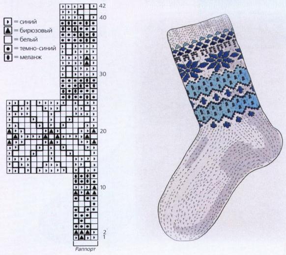 как вязать носки. рисунок